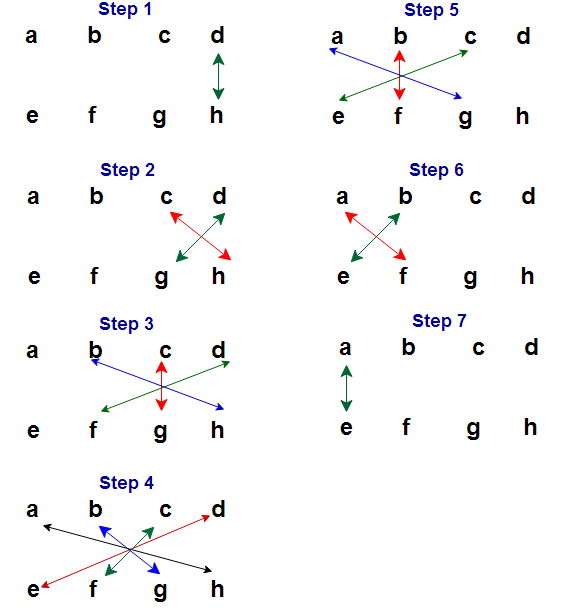 Shortcuts for Multiplication of numbers | Easy way for ...