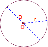 Circle formula in math | Terminology related to circles in math