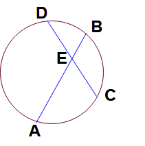 Circle formulas in math | Formula for intersecting chords in circle: