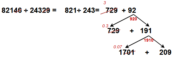 Shortcuts methods of Division math   Tips and tricks for math division