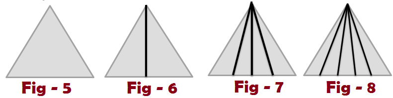 how many number of triangles   trick to count no of triangles