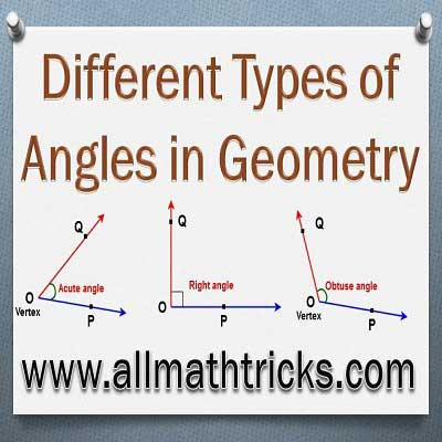 Different types of angles in Geometry | Mathematics Angles