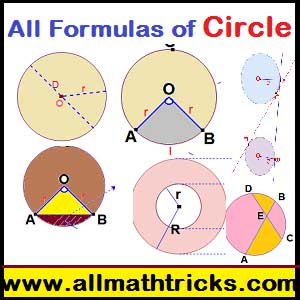 Circle formulas in math | Area, Circumference, Sector, Chord, Arc of Circle