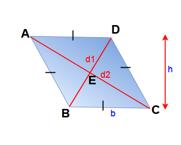 Properties and formulas of Rhombus