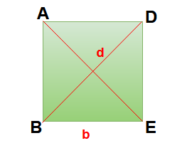 Properties and formulas of Square