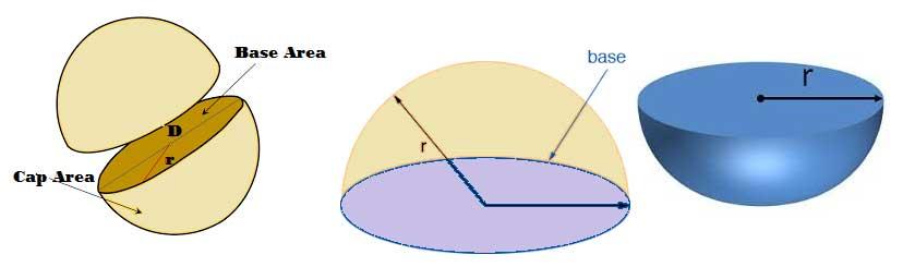 volume of hemisphere formula   surface area of hemisphere   Volume of a 3 -dimensional solid   allmathtricks