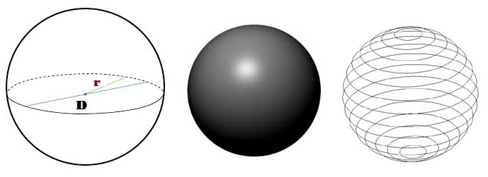 surface area and volume of sphere formula | volume of a 3 -dimensional solid | surface area of solid sphere | allmathtricks
