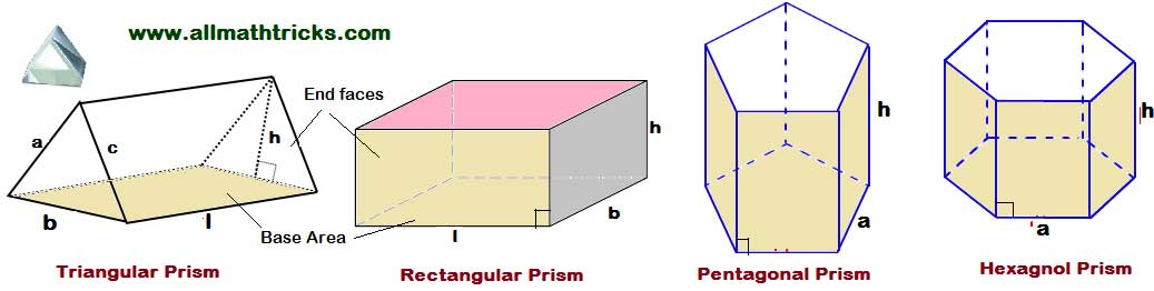 Prism formulas   volume and surface area of triangular prism and rectagular prism   surface area of a triangular prism formula  volume of a rectangular prism formula   prism formula and example   allmathtricks