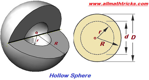 volume of hollow sphere, area of hollow sphere formula with examples