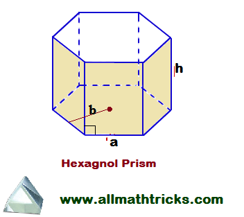 surface area and volume of a Hexagonal Prism   prism formulas